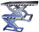 Lift Tables, ergonomic equipment, Scissor Lifts